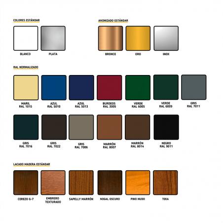 Placas Adhesivas para Aura