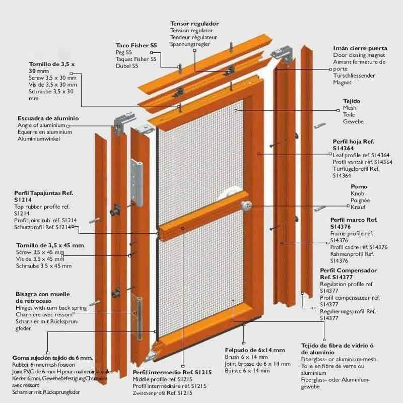 Placas Adhesivas para Luralite
